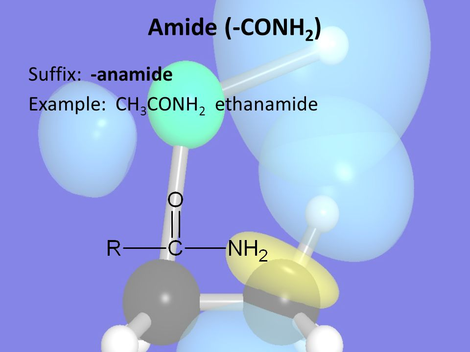 Amide (-CONH 2 ) Suffix: -anamide Example: CH 3 CONH 2 ethanamide