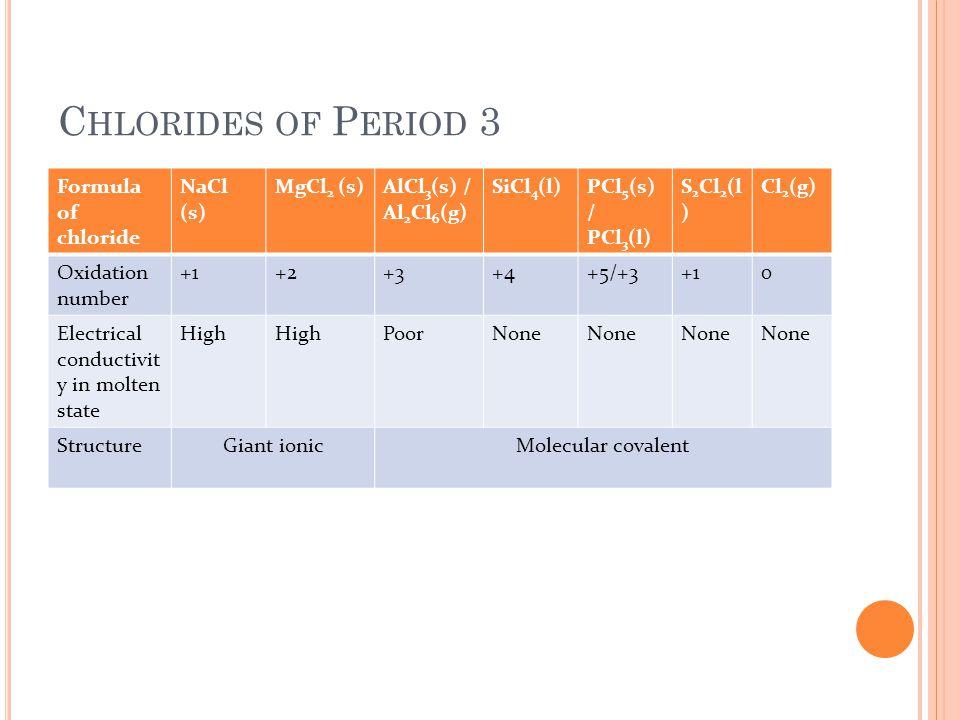 C HLORIDES OF P ERIOD 3 Formula of chloride NaCl (s) MgCl 2 (s)AlCl 3 (s) / Al 2 Cl 6 (g) SiCl 4 (l)PCl 5 (s) / PCl 3 (l) S 2 Cl 2 (l ) Cl 2 (g) Oxida