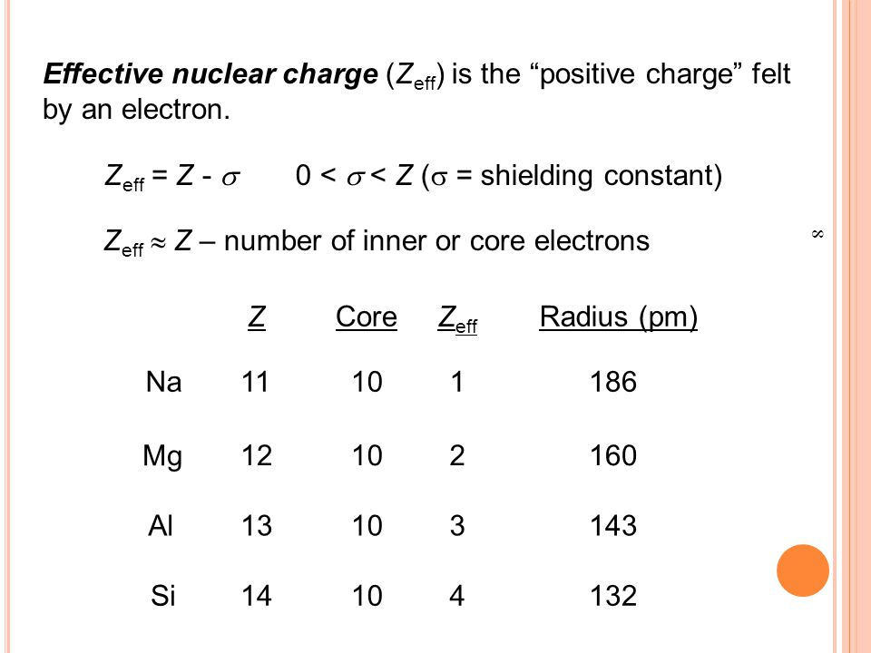 """8 Effective nuclear charge (Z eff ) is the """"positive charge"""" felt by an electron. Na Mg Al Si 11 12 13 14 10 1 2 3 4 186 160 143 132 Z eff Core Z Radi"""