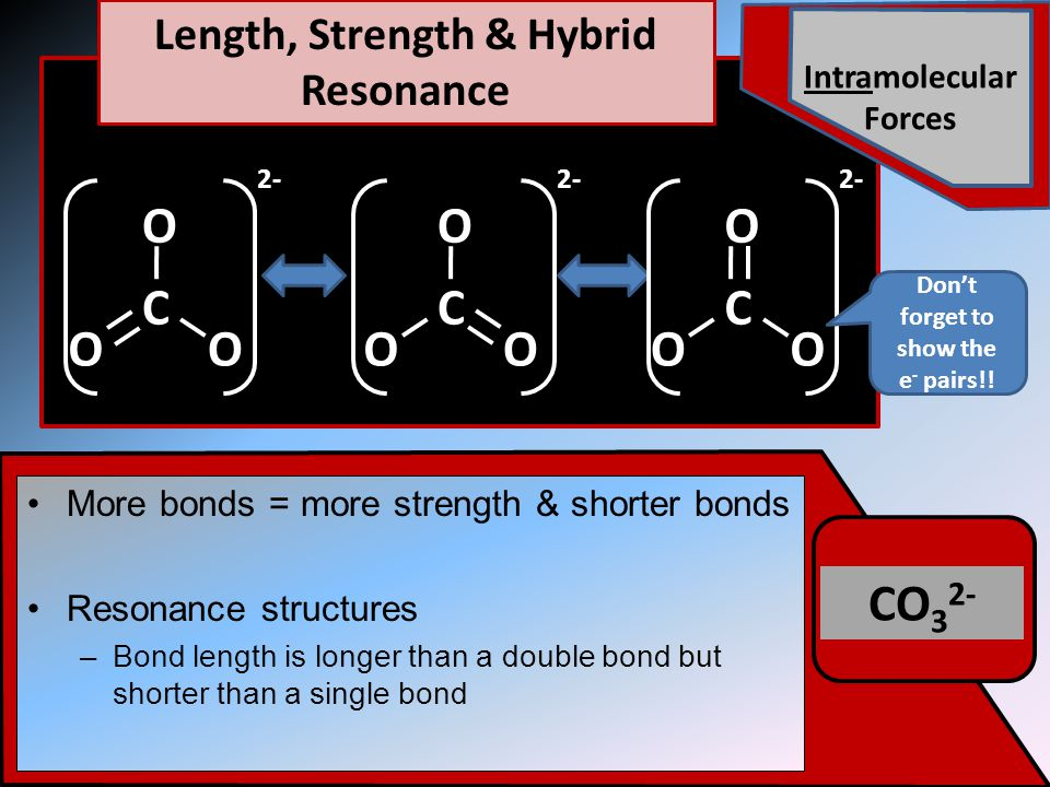 Intramolecular Forces CO 3 2- More bonds = more strength & shorter bonds Resonance structures –Bond length is longer than a double bond but shorter than a single bond Length, Strength & Hybrid Resonance C OO O 2- C OO O C OO O Don't forget to show the e - pairs!!