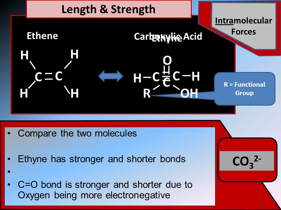 Intramolecular Forces CO 3 2- Compare the two molecules Ethyne has stronger and shorter bonds C=O bond is stronger and shorter due to Oxygen being more electronegative Length & Strength Ethene R = Functional Group C ROH O C H H C H H Carboxylic Acid C H C H Ethyne