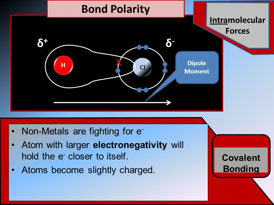 Intramolecular Forces Covalent Bonding Non-Metals are fighting for e - Atom with larger electronegativity will hold the e - closer to itself.