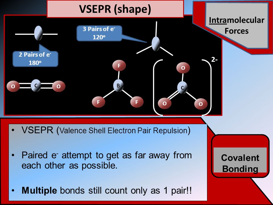 Covalent Bonding VSEPR ( Valence Shell Electron Pair Repulsion ) Paired e - attempt to get as far away from each other as possible.