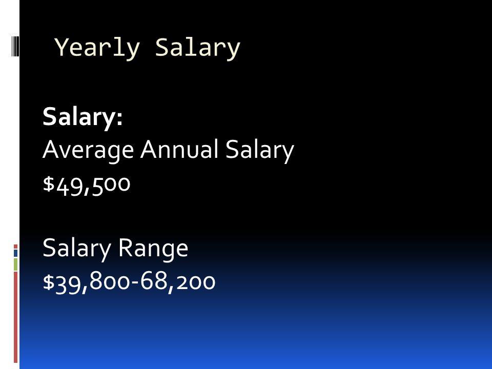 Yearly Salary Salary: Average Annual Salary $49,500 Salary Range $39,800-68,200