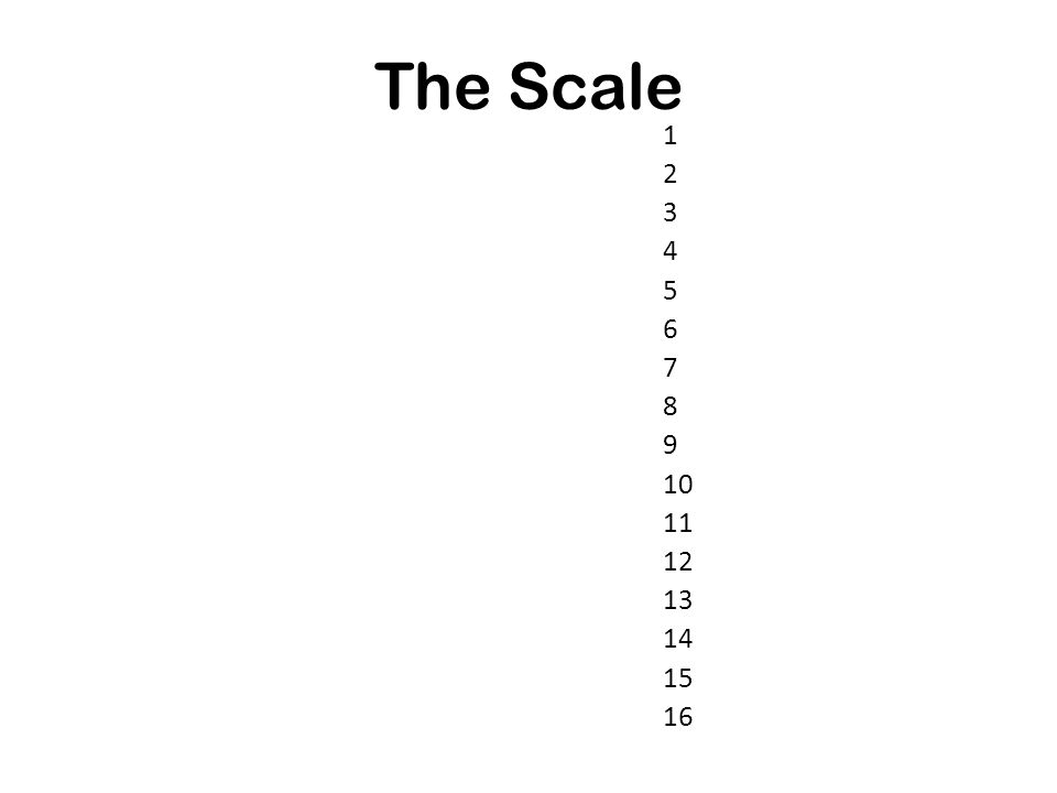 The Scale 1 2 3 4 5 6 7 8 9 10 11 12 13 14 15 16