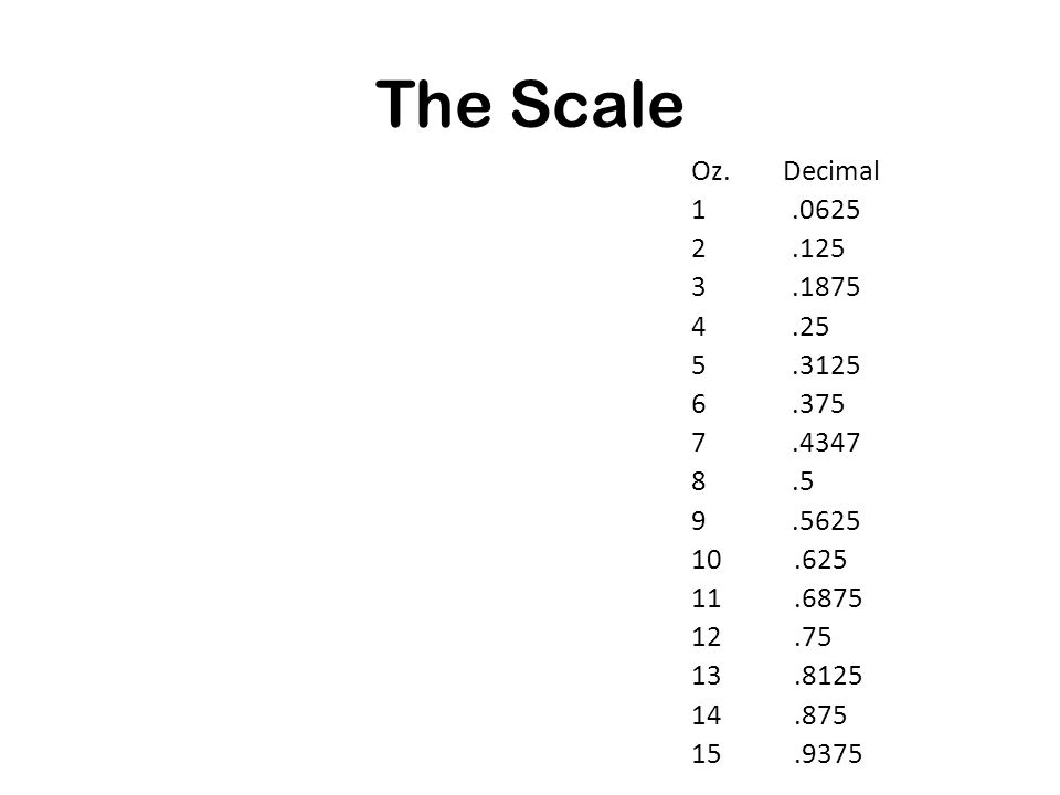 The Scale Oz.