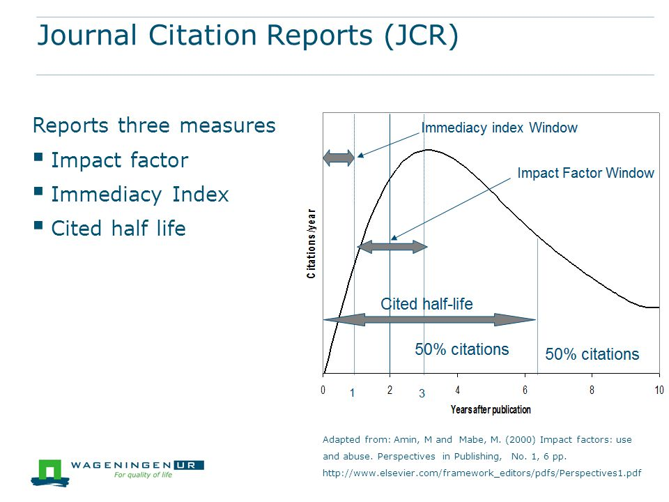 Journal Citation Reports (JCR) Reports three measures  Impact factor  Immediacy Index  Cited half life Adapted from: Amin, M and Mabe, M.