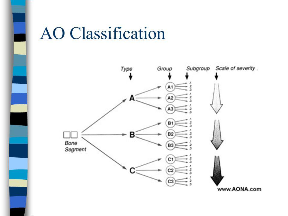 AO Classification