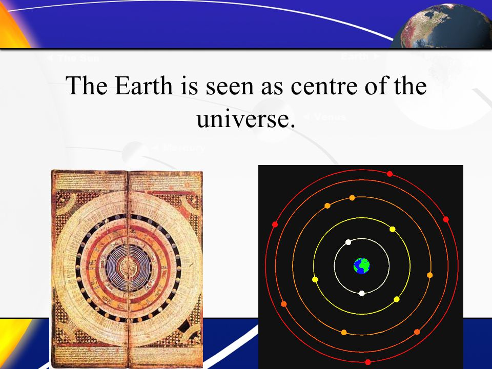 The Earth is seen as centre of the universe.