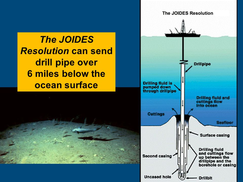 oceanexplorer.noaa.gov The JOIDES Resolution can send drill pipe over 6 miles below the ocean surface