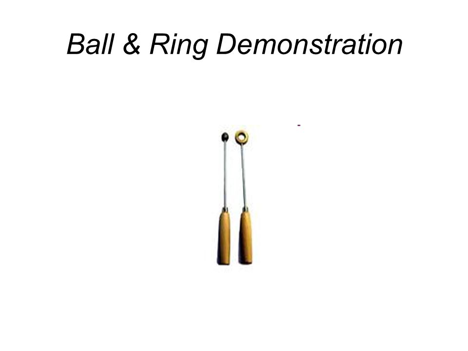 Ball & Ring Demonstration