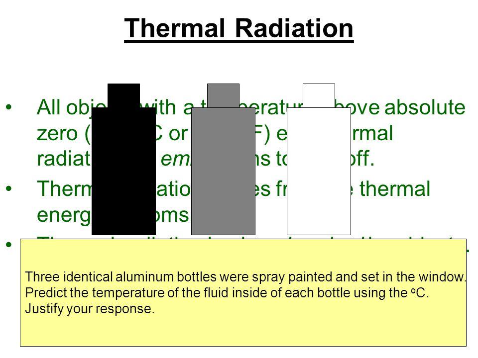Eureka 29 Thermal Radiation