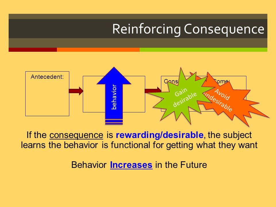 Reinforcing Consequence Antecedent: Behavior:Consequence/outCome: If the consequence is rewarding/desirable, the subject learns the behavior is functional for getting what they want Behavior Increases in the Future Avoid undesirable Gain desirable behavior