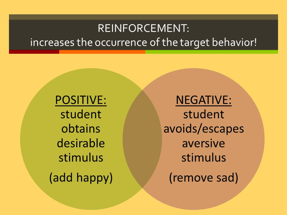 REINFORCEMENT: increases the occurrence of the target behavior.