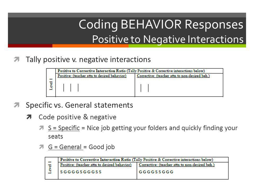 Coding BEHAVIOR Responses Positive to Negative Interactions  Tally positive v.