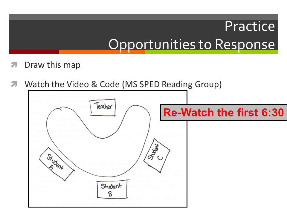 Practice Opportunities to Response  Draw this map  Watch the Video & Code (MS SPED Reading Group) Re-Watch the first 6:30
