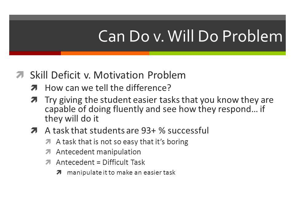 Can Do v. Will Do Problem  Skill Deficit v. Motivation Problem  How can we tell the difference?  Try giving the student easier tasks that you know