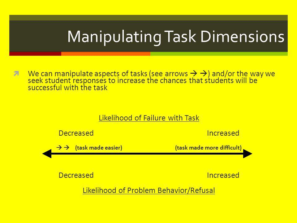 Manipulating Task Dimensions  We can manipulate aspects of tasks (see arrows   ) and/or the way we seek student responses to increase the chances t