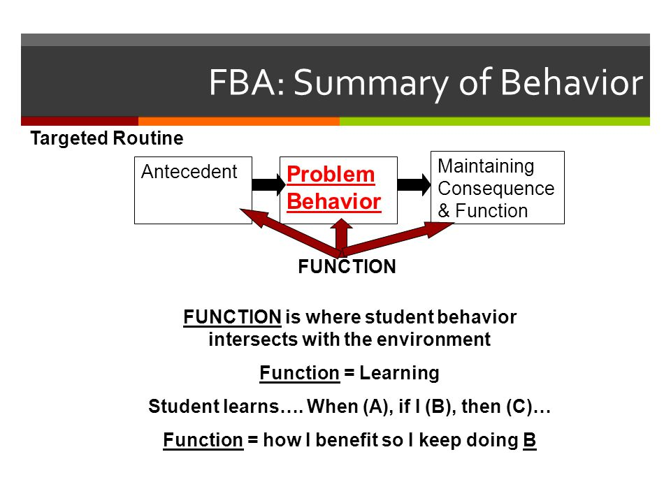 FBA: Summary of Behavior Maintaining Consequence & Function Problem Behavior Antecedent FUNCTION FUNCTION is where student behavior intersects with th