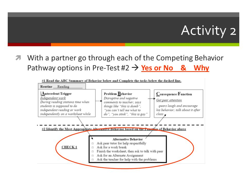 Activity 2  With a partner go through each of the Competing Behavior Pathway options in Pre-Test #2  Yes or No & Why