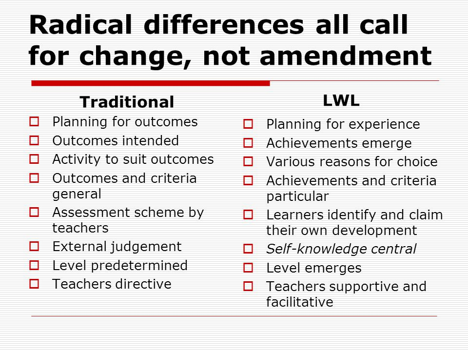 Radical differences all call for change, not amendment  Planning for outcomes  Outcomes intended  Activity to suit outcomes  Outcomes and criteria general  Assessment scheme by teachers  External judgement  Level predetermined  Teachers directive LWL  Planning for experience  Achievements emerge  Various reasons for choice  Achievements and criteria particular  Learners identify and claim their own development  Self-knowledge central  Level emerges  Teachers supportive and facilitative Traditional