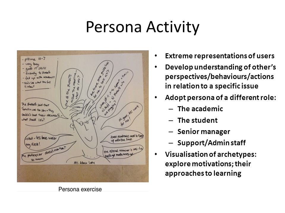 Persona Activity Extreme representations of users Develop understanding of other's perspectives/behaviours/actions in relation to a specific issue Adopt persona of a different role: – The academic – The student – Senior manager – Support/Admin staff Visualisation of archetypes: explore motivations; their approaches to learning