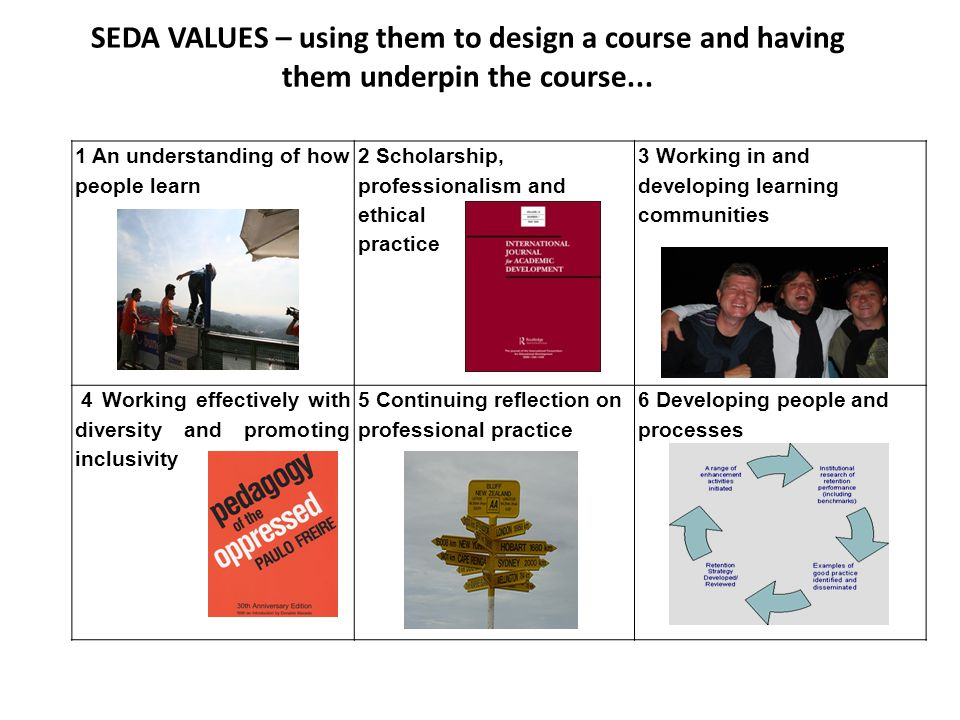1 An understanding of how people learn 2 Scholarship, professionalism and ethical practice 3 Working in and developing learning communities 4 Working effectively with diversity and promoting inclusivity 5 Continuing reflection on professional practice 6 Developing people and processes SEDA VALUES – using them to design a course and having them underpin the course...