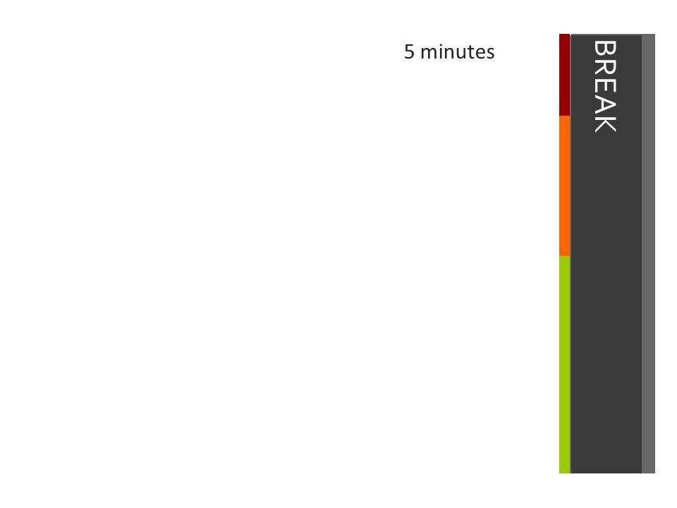 BREAK 5 minutes
