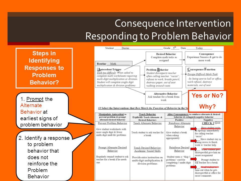 Consequence Intervention Responding to Problem Behavior 1.
