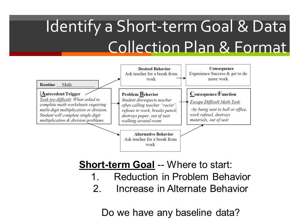 Identify a Short-term Goal & Data Collection Plan & Format Short-term Goal -- Where to start: 1.
