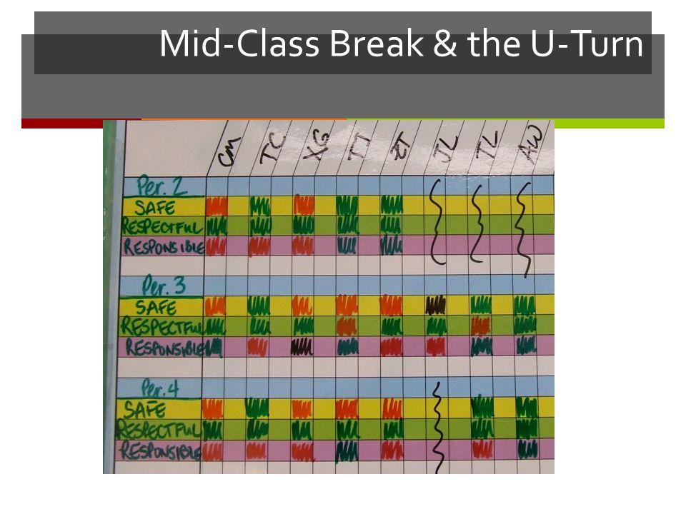 Mid-Class Break & the U-Turn