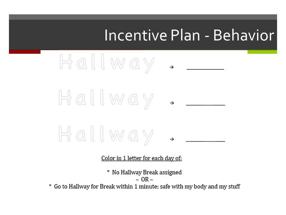 Incentive Plan - Behavior