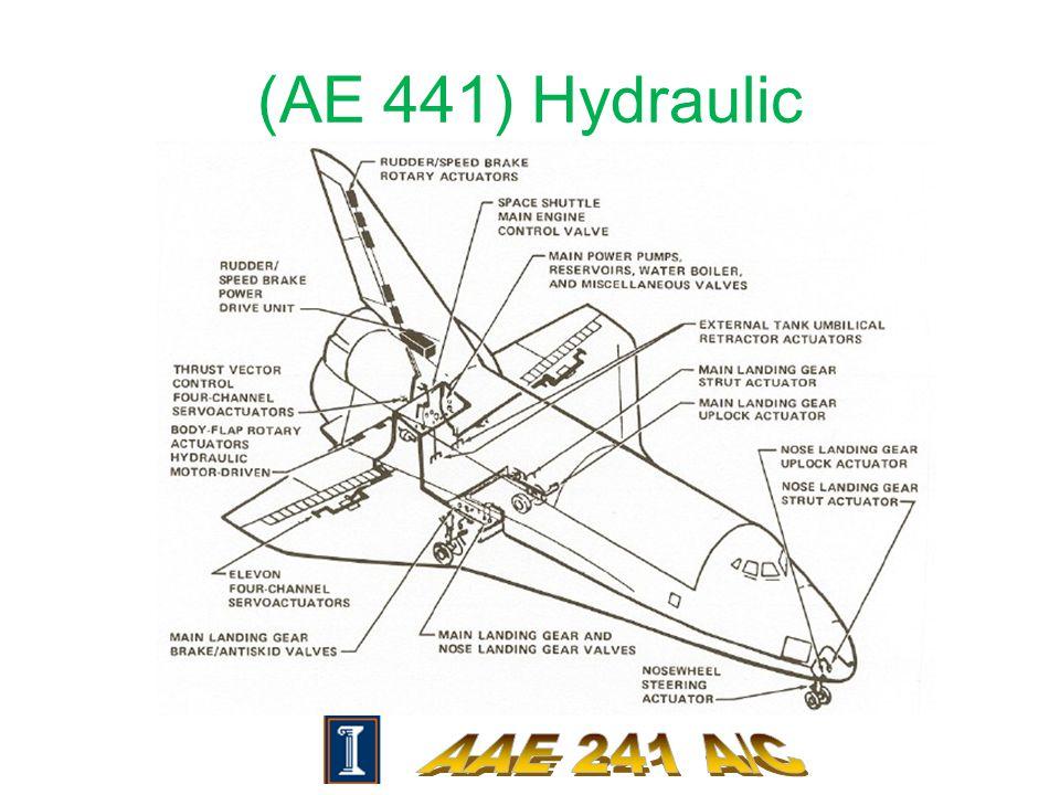 (AE 441) Hydraulic