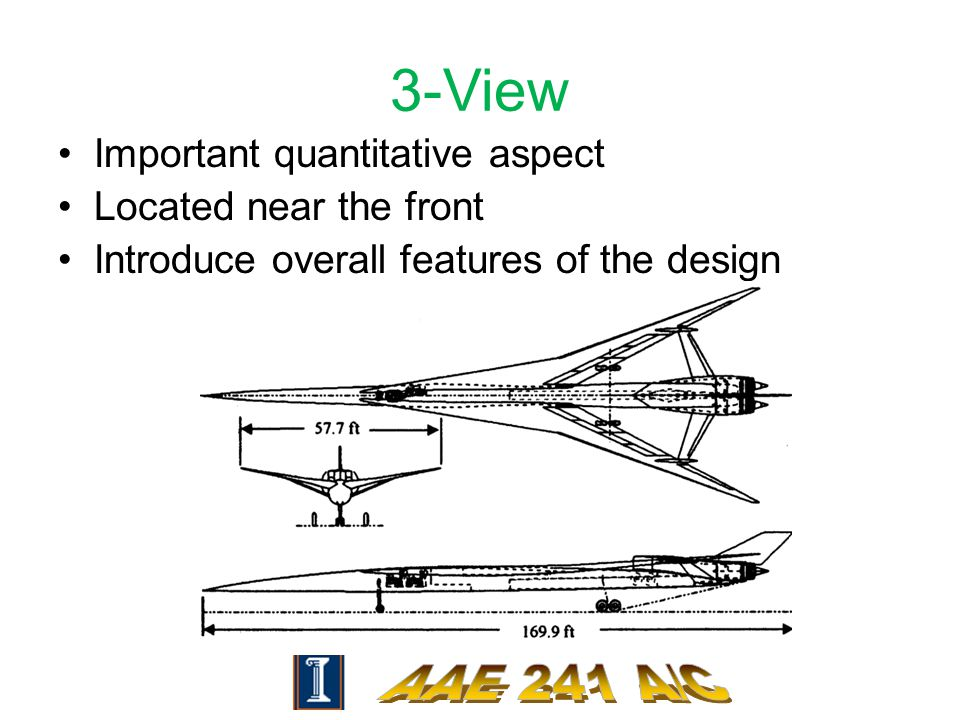 3-View Important quantitative aspect Located near the front Introduce overall features of the design
