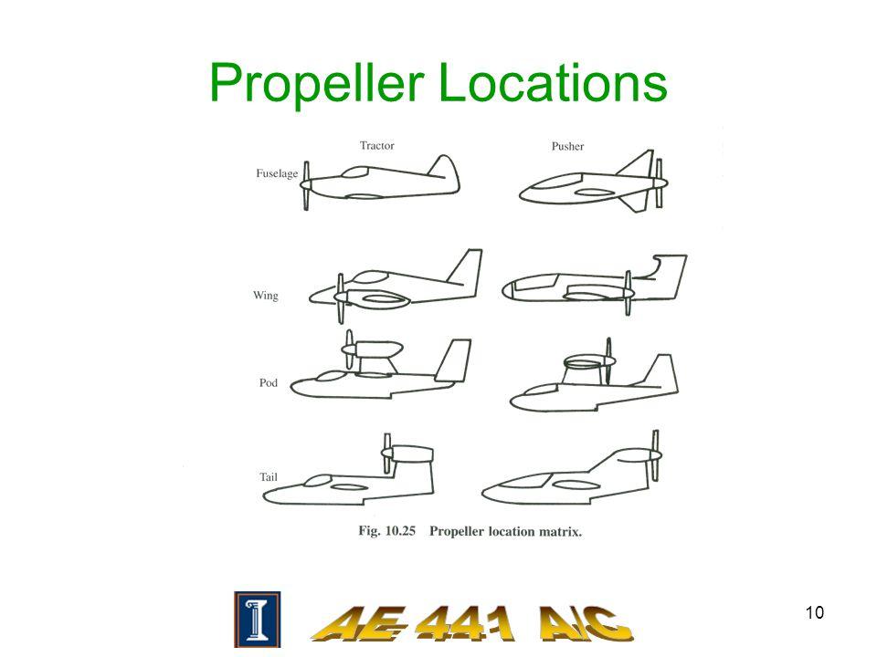 10 Propeller Locations