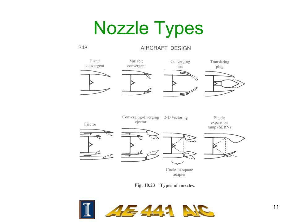 11 Nozzle Types