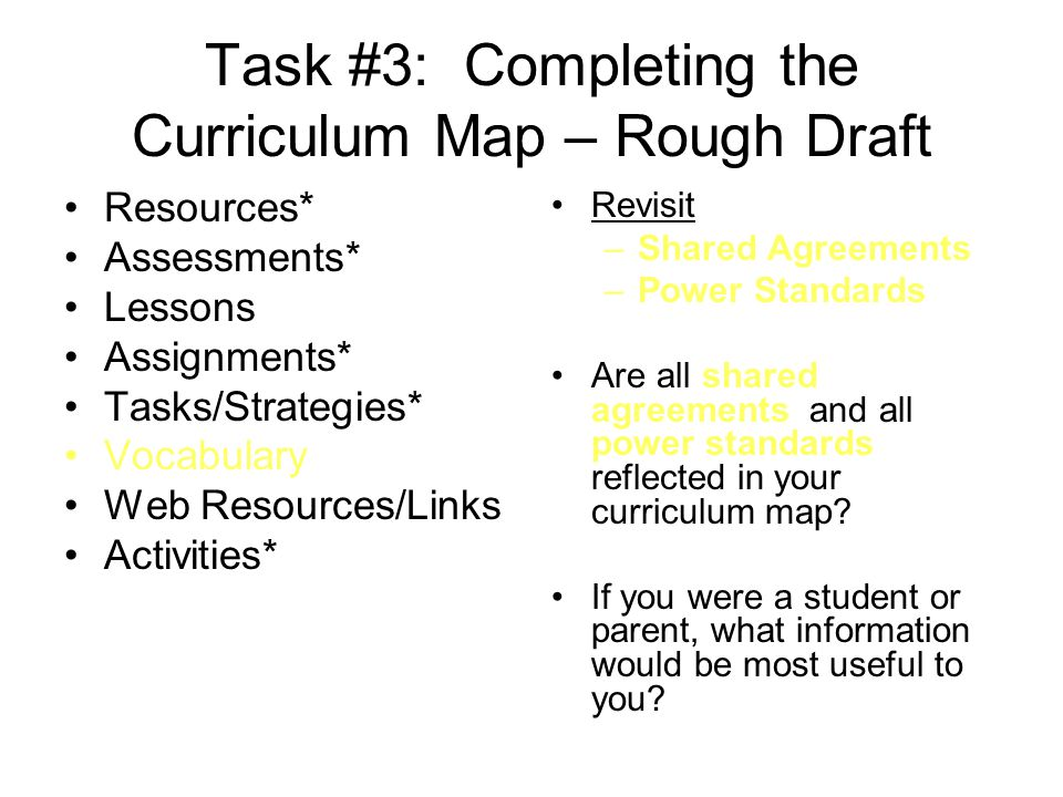 Task #3: Completing the Curriculum Map – Rough Draft Resources* Assessments* Lessons Assignments* Tasks/Strategies* Vocabulary Web Resources/Links Activities* Revisit –Shared Agreements –Power Standards Are all shared agreements and all power standards reflected in your curriculum map.