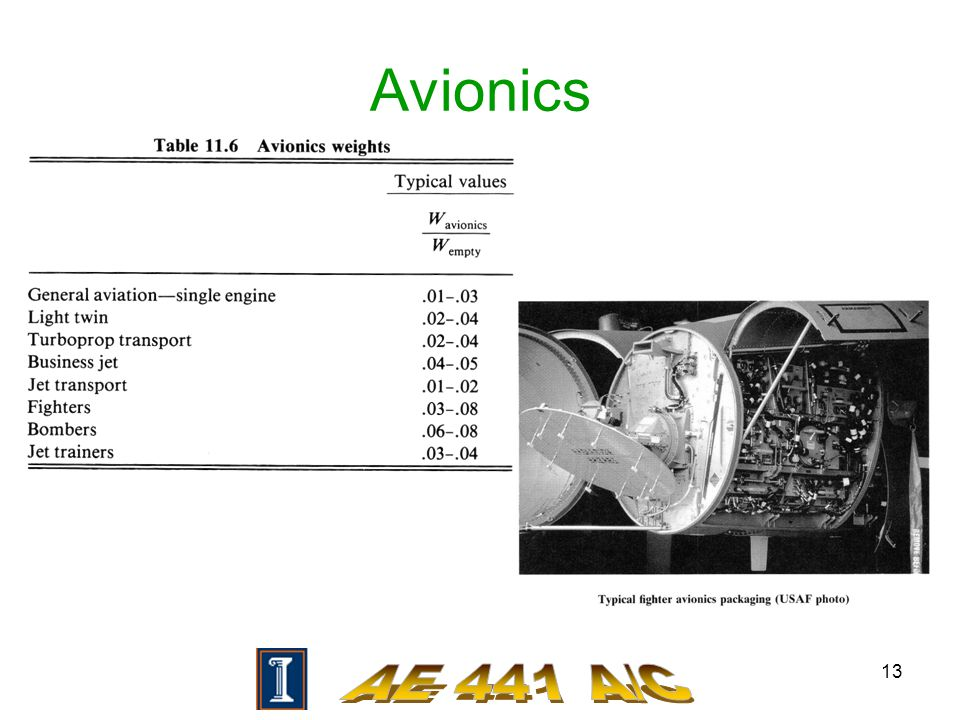 13 Avionics
