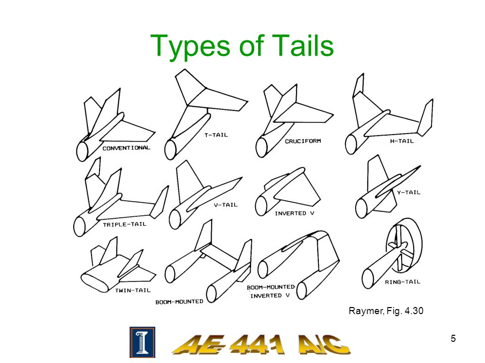 6 Tail and Control Surface Sizing (Raymer)