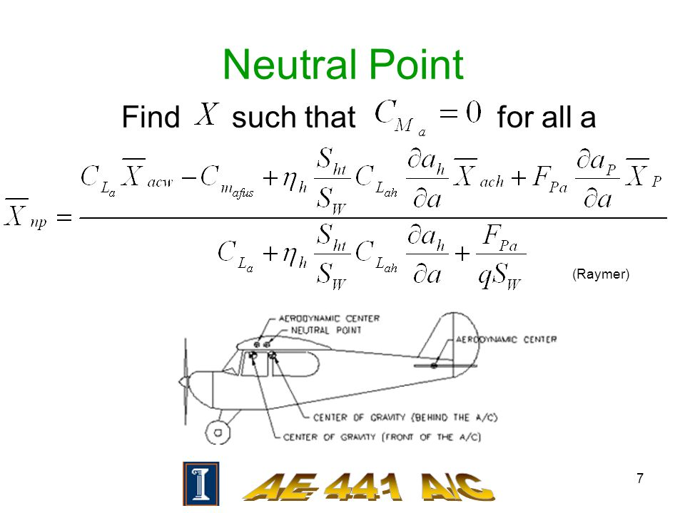 7 Neutral Point (Raymer) Find such that for all a