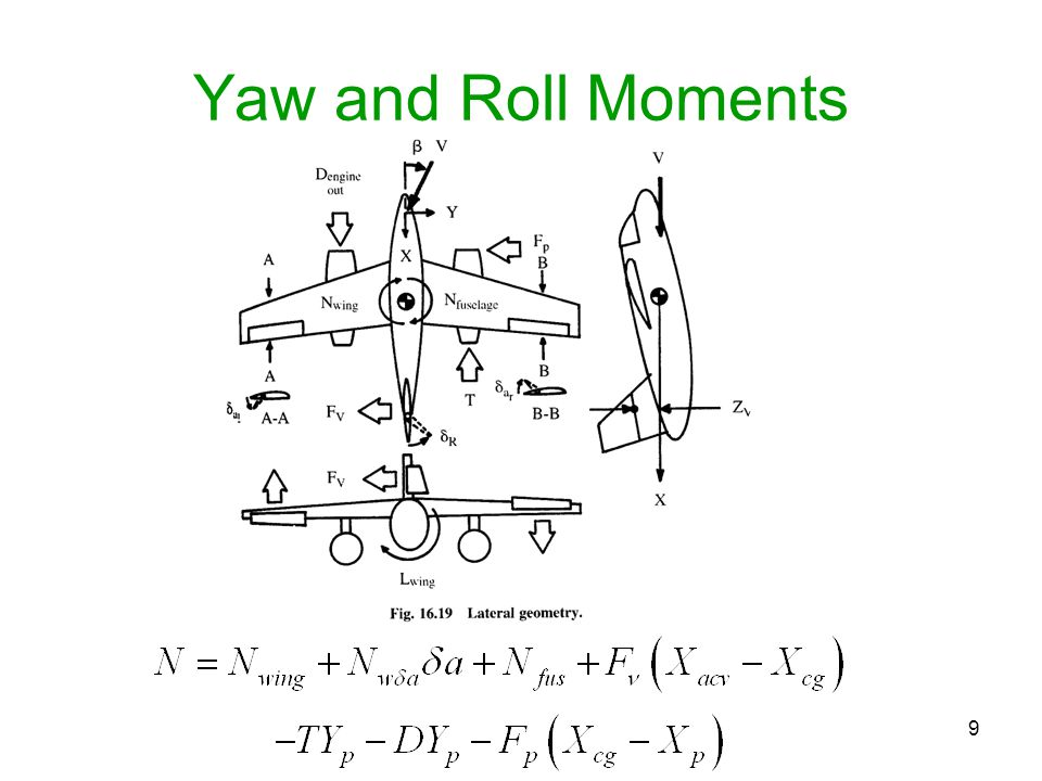 9 Yaw and Roll Moments