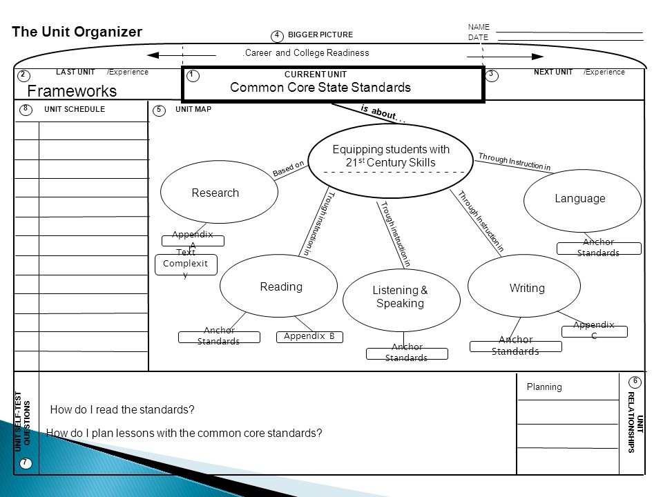 Complete Unit Organizer for Reading Standards: Foundational Skills ◦ How is this the same as what you have been doing/how is it different?