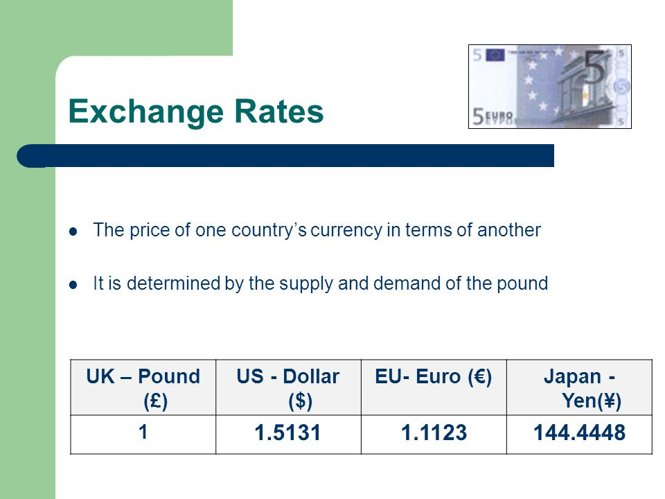 The price of one country's currency in terms of another It is determined by the supply and demand of the pound UK – Pound (£) US - Dollar ($) EU- Euro
