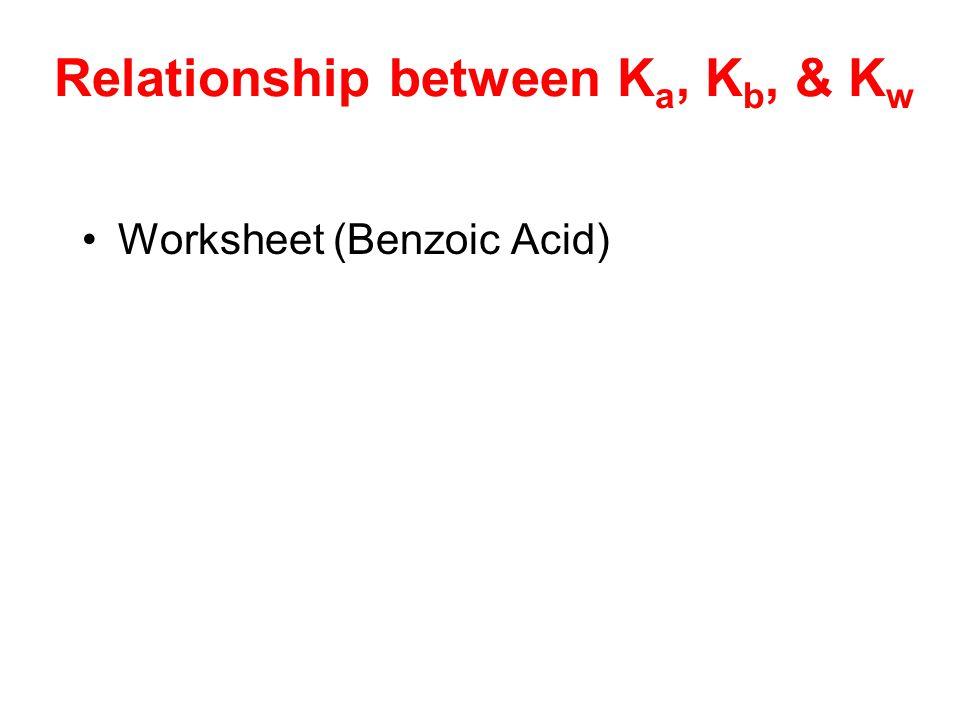 Relationship between K a, K b, & K w Worksheet (Benzoic Acid)