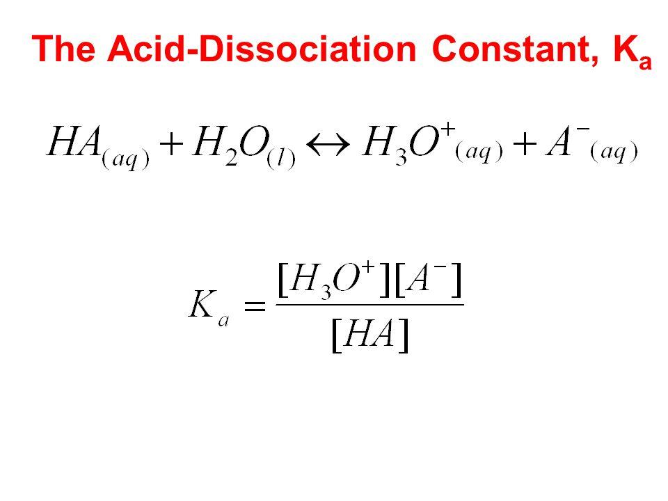 The Acid-Dissociation Constant, K a