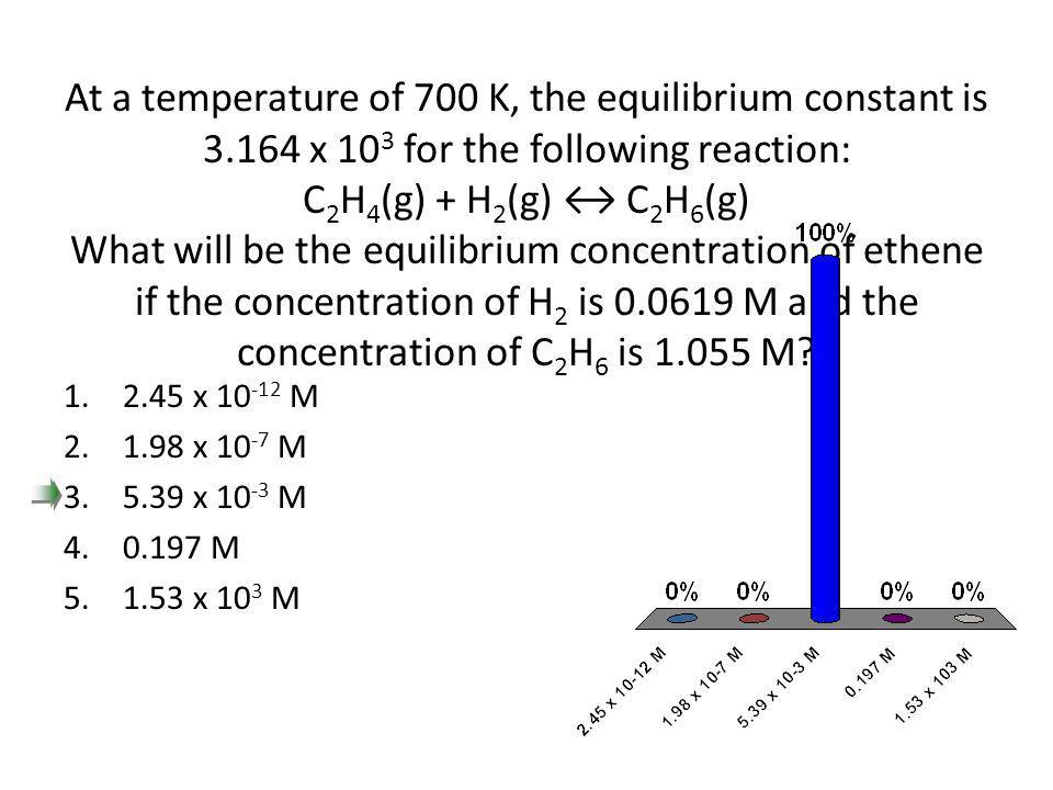 The equilibrium constant of the following reaction for the decomposition of phosgene at 25 o C is 4.282 x 10 -2.