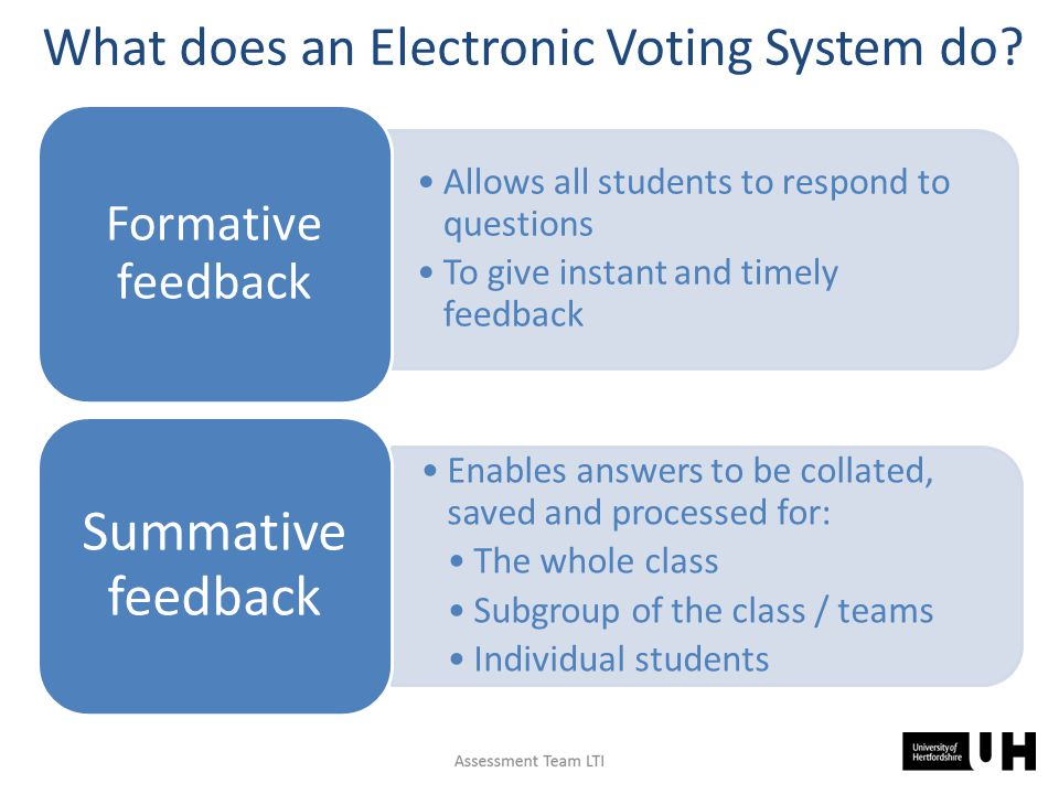 Terminology  TurningPoint (TP) is a type of Electronic Voting System (EVS) or Personal Response System (PRS)  Software – TurningPoint is free to download from the website-Knowledge Exchange.