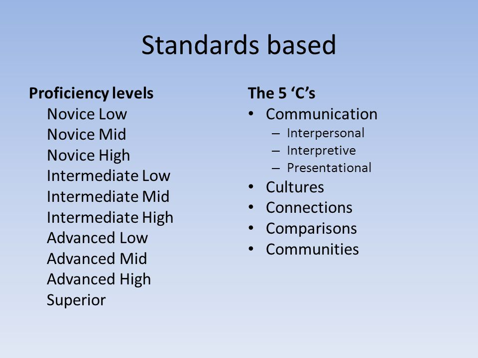 Standards based Proficiency levels Novice Low Novice Mid Novice High Intermediate Low Intermediate Mid Intermediate High Advanced Low Advanced Mid Advanced High Superior The 5 'C's Communication – Interpersonal – Interpretive – Presentational Cultures Connections Comparisons Communities