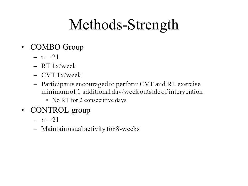Methods-Strength COMBO Group –n = 21 –RT 1x/week –CVT 1x/week –Participants encouraged to perform CVT and RT exercise minimum of 1 additional day/week outside of intervention No RT for 2 consecutive days CONTROL group –n = 21 –Maintain usual activity for 8-weeks
