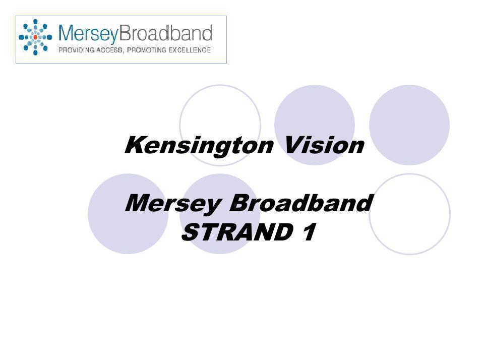 Kensington Vision 59 individual sites 997 viewers per month 160 Broadband connections 208 videos on KV Geo tagging